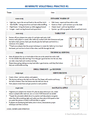 Essential Volleyball Practice Plans Volleyball Practice Plans Volleyball Practice Volleyball