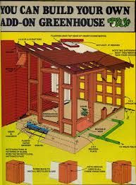 image result for attached greenhouse kits australia chicken coop planschicken - Chicken Co Op Plans And Greenhouse