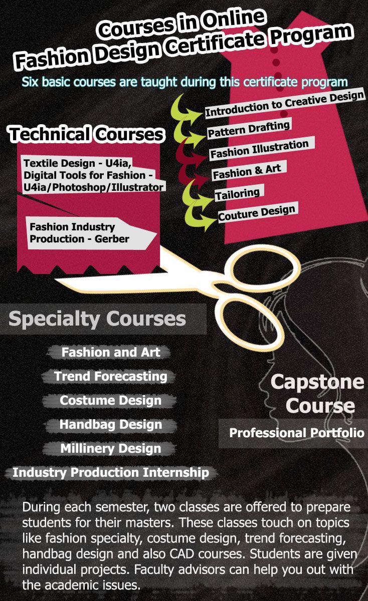 Online fashion design certificate program news pinterest online fashion design certificate program 1betcityfo Images