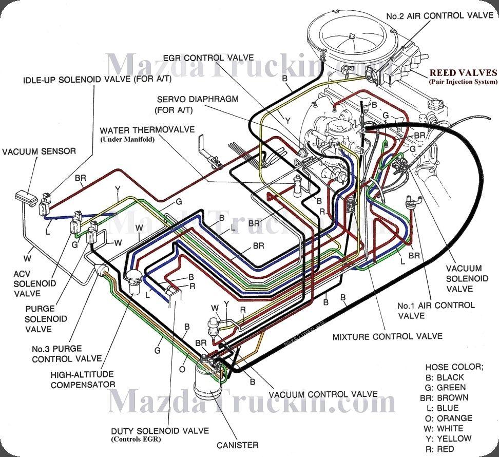 Mazda B2000 B2200 Vacuum Diagram | Mazda B2200 | Mazda