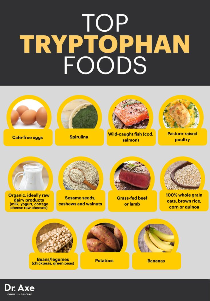 Foods High In Tryptophan Vegan
