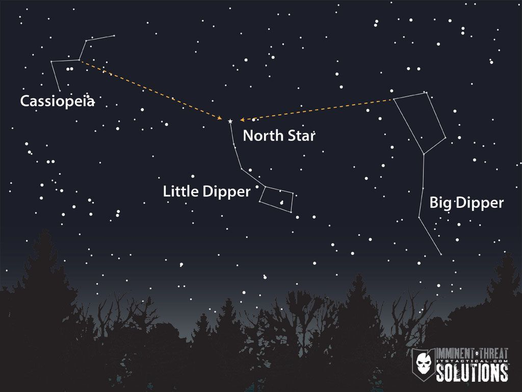 How to navigate with the stars and find your way space