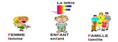 FLE - Alphabet en image et son | Exercice francais ...
