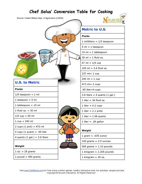 Metric Conversion Table For Cooking  Kid Metric System And Cooking