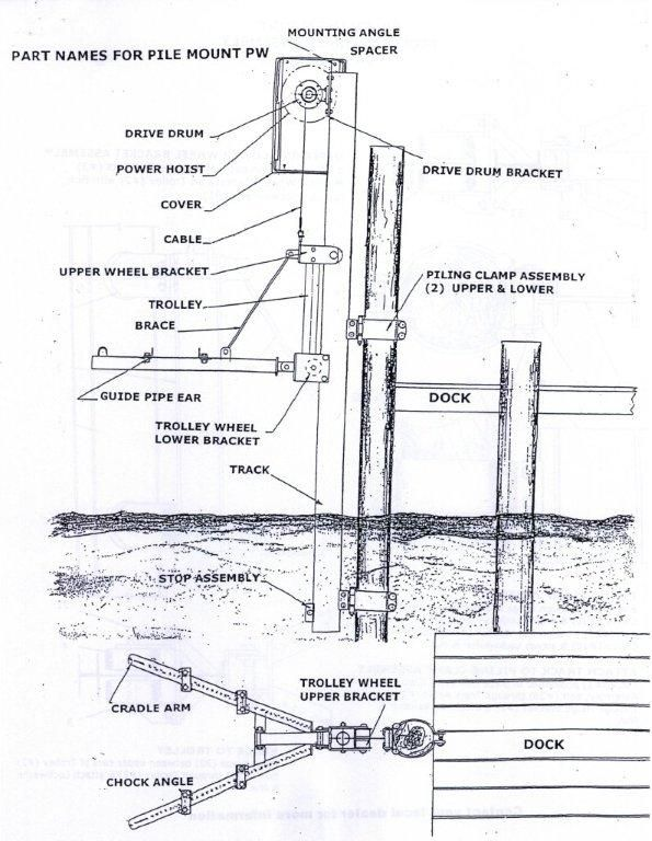 Boat Lift Diagram | Dock Mount  Piling Mount | barn doors