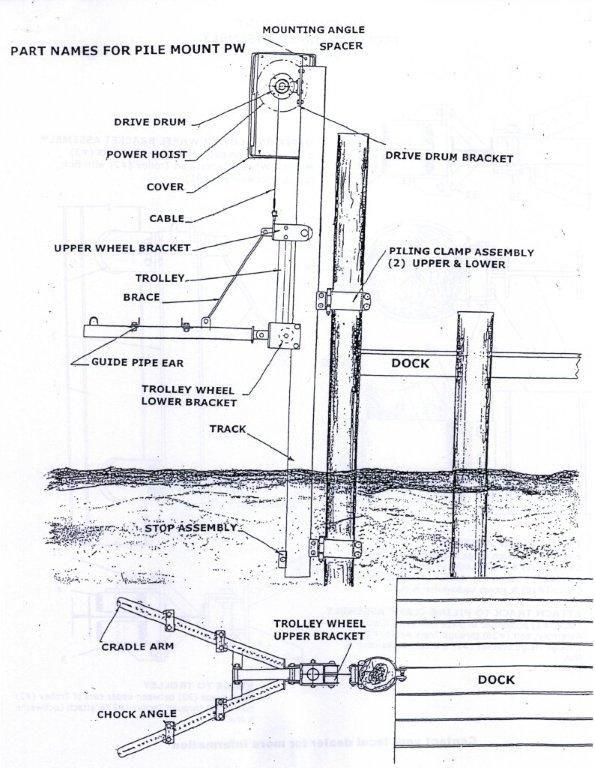Boat Lift Diagram | Dock Mount  Piling Mount | barn doors