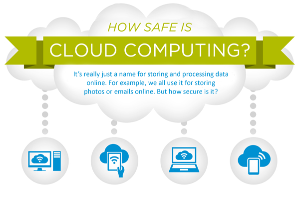 Learn more about how safe cloud computing is from this visual overview.