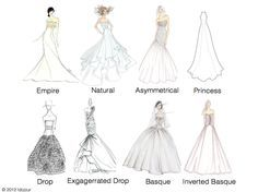 The Bridal Waistline Is One Of Most Important Decisions To