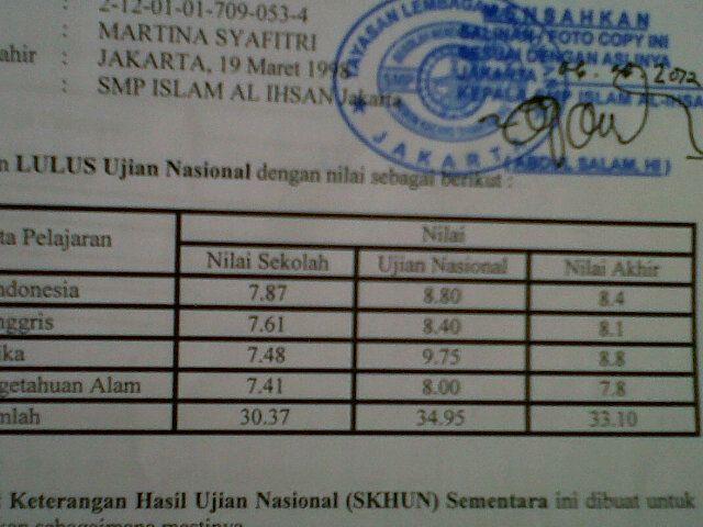 kandidat penerima #beasiswaSG #SMP 34.95 @martina_mutzz