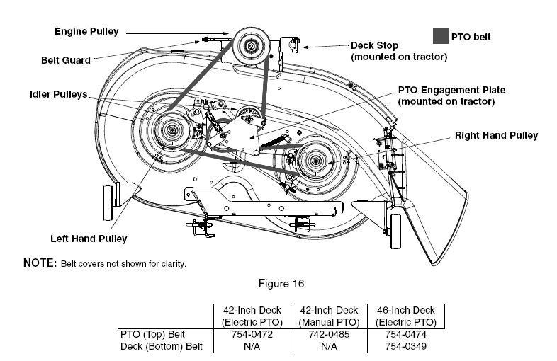 Electric Pto Clutch Craftsman Retaining Pin : Pin by chris carden on gardening pinterest electric