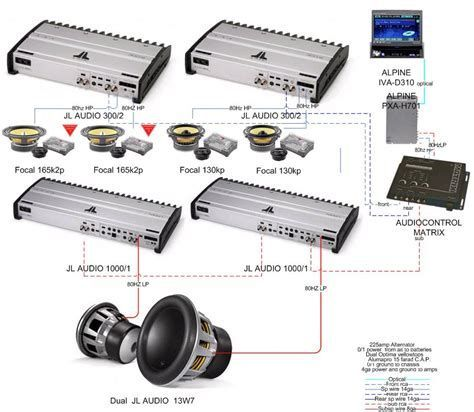Jl Audio 13w7 Wiring Diagram Renault Master 2016 Car Sound System More Pinterest