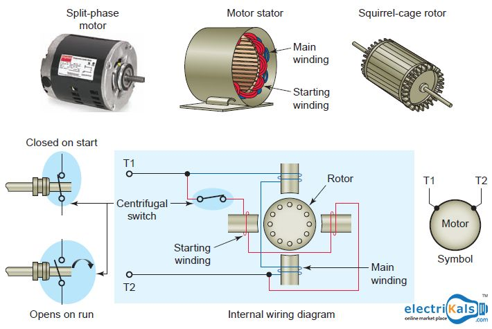 Split Phase Induction Motor On Power Transformer Wiring