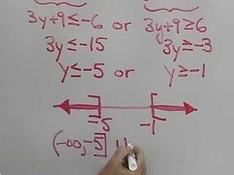 Solving Absolute Value Inequalities - YouTube