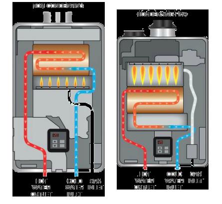 How A Rinnai Tankless Water Heater Works Water Heater Installation Tankless Water Heater Water Heater Repair