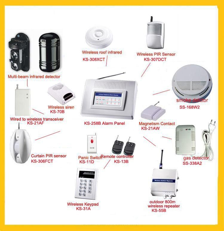 Retail and wholesale wireless 8 zone compatible 24 detectors ademco retail and wholesale wireless 8 zone compatible 24 detectors ademco alarm burglar detector fire detector in and out siren us 6000 pinterest ademco asfbconference2016 Choice Image