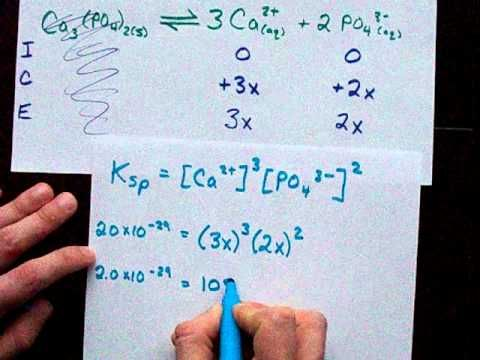 Solubility Equiliibrium (ICE Table and Ksp) study 12 Pinterest - best of tabla periodica cuantos grupos tiene