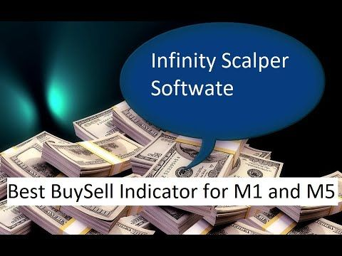Infinity Scalper Softwate Best Buy Sell Indicator For M1 And M5
