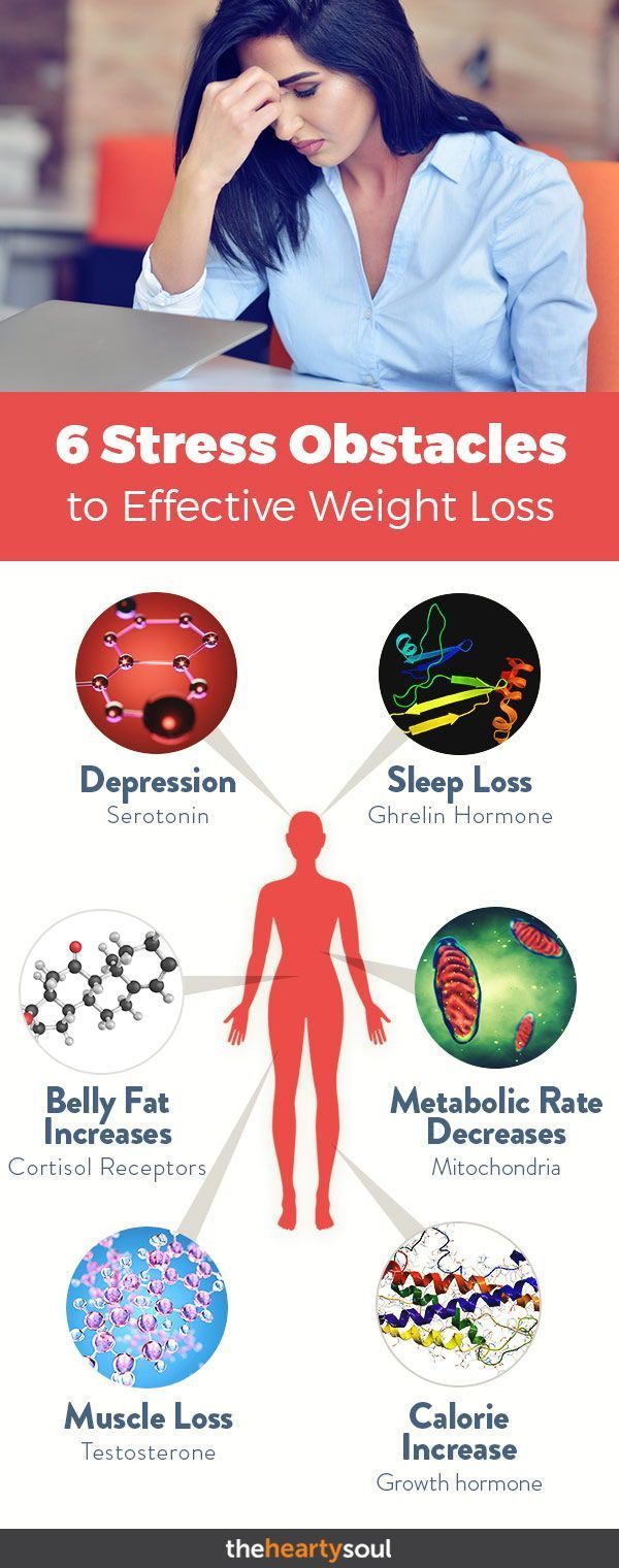 Lose weight by dieting image 10