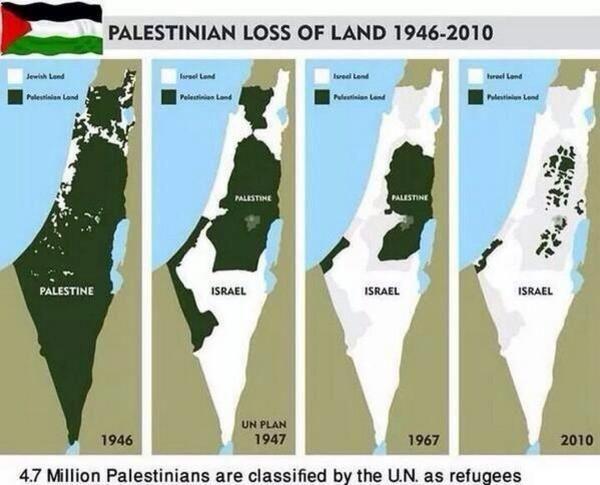Gorka Landaburu On Twitter Israel Palestine Palestine Israel Palestine Conflict