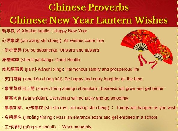 Chinese New Year 2016 Motivational Messages, Greetings, Quotes And ...