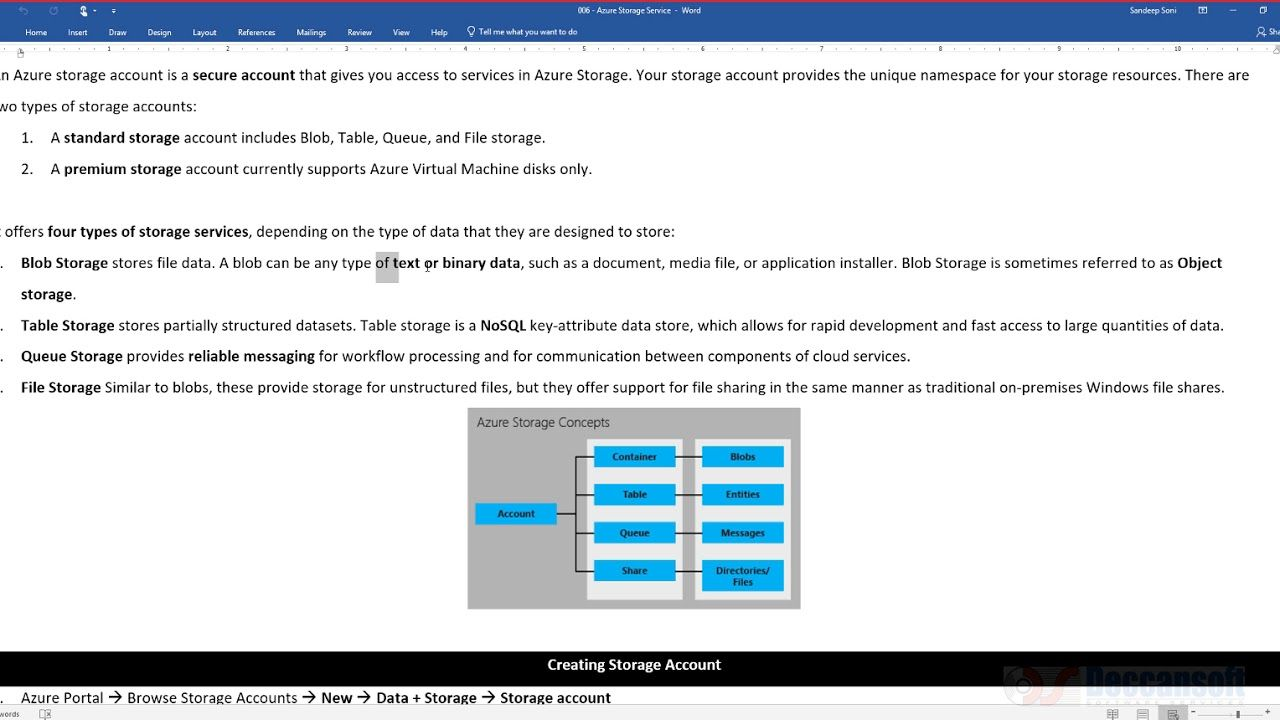Introduction to Microsoft Azure Storage Azure