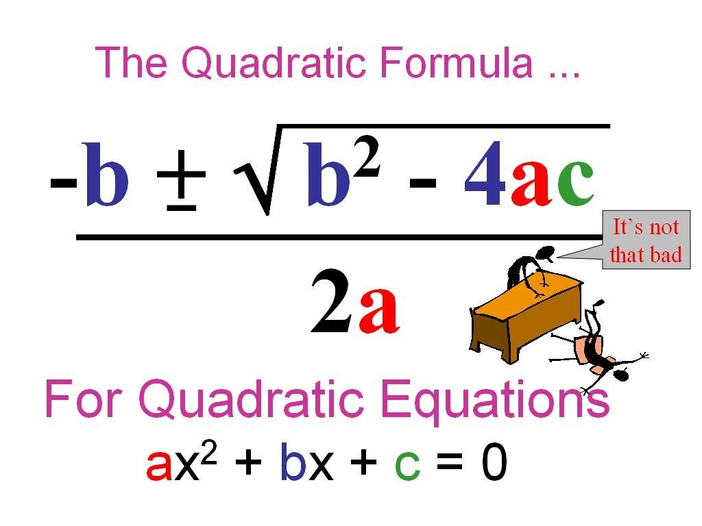 The Quadratic Formulas