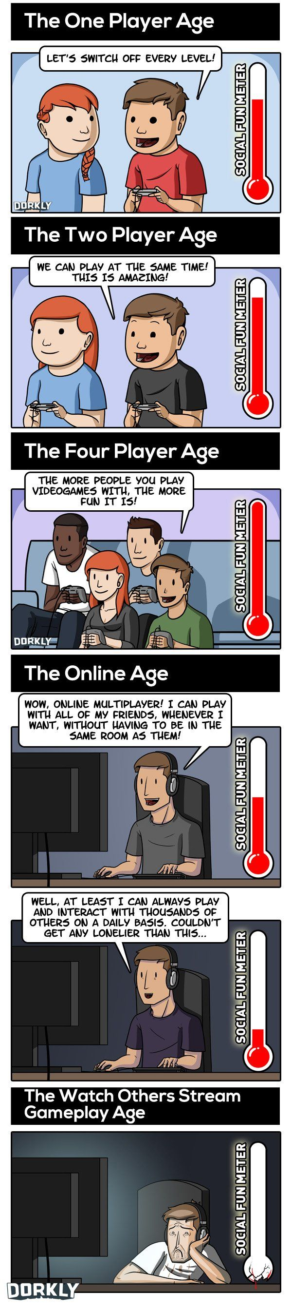The Ages Of Multiplayer Video Games Funny Funny Games Dorkly Comics