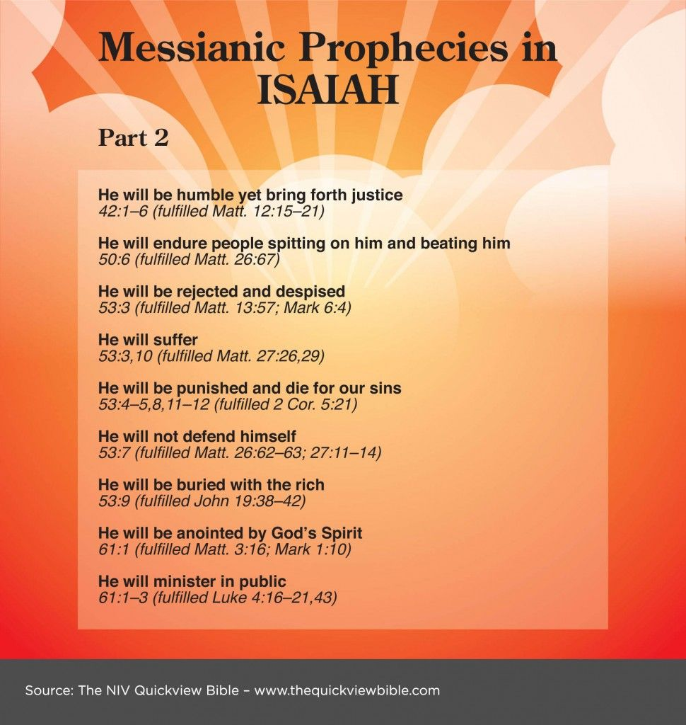 The Quick View Bible Messianic Prophecies In Isaiah Part  Thestory Messianicprophecy Jesusisthemessiah
