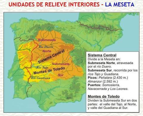Las unidades interiores de la Meseta son el Sistema Central, los Montes de Toledo y las cuencas del Duero, Tajo y Guadiana.