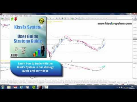 Best onlibe signals for forex