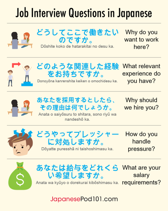 Job Interview Questions In Japanese Japanese Jobinterview Learnjapanese Kanji Job Interview Questions Learn Korean Interview Questions