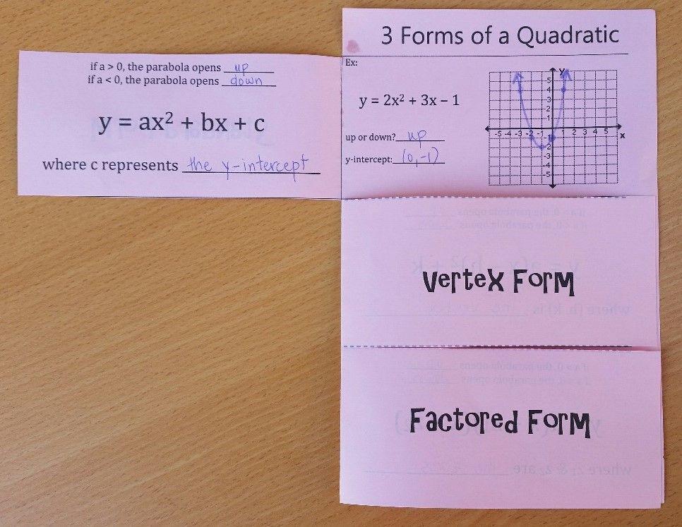 Quadratic Equations Foldable 3 Forms A6b Standard Form