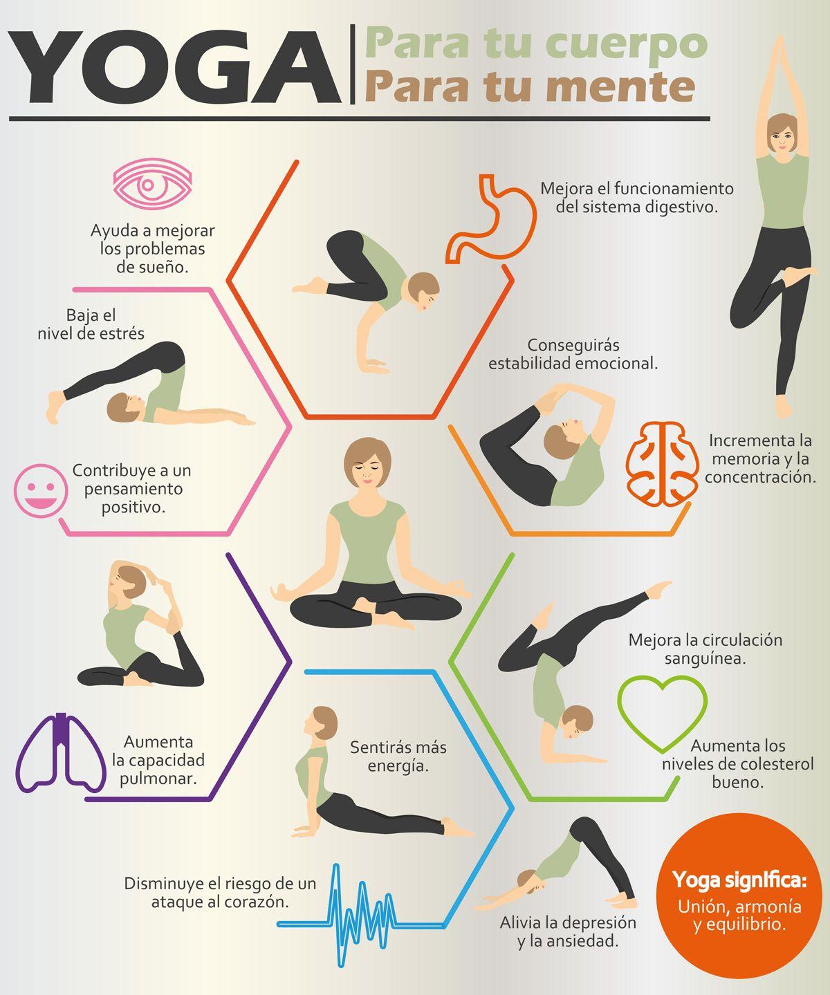 Te explicamos como el yoga te ayuda a ponerte en forma y cuales son los  beneficios que este te ofrece para tu mente y cuerpo.  Yoga  Salud  Fitness 4f2d2bc6d931