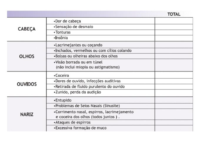 Questionário de Rastreamento metabólico - Page 2