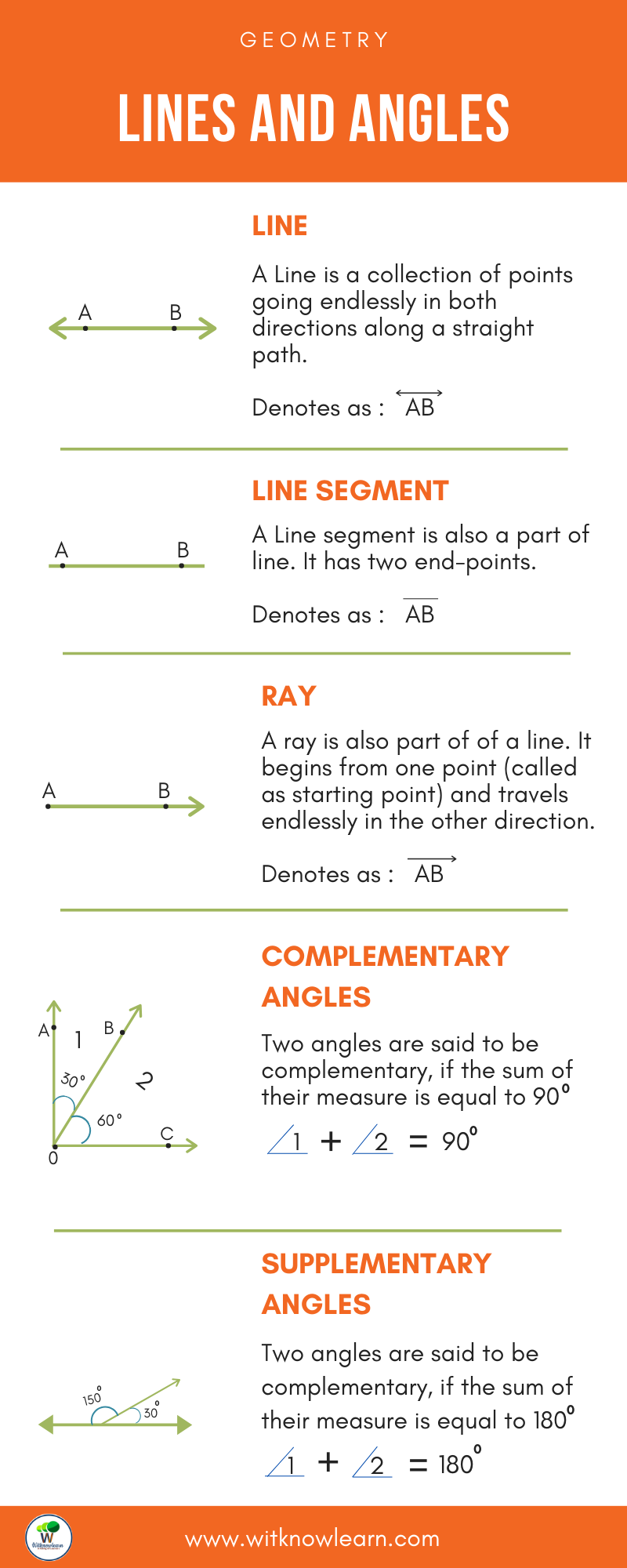Geometry Lines and Angles in 2020 Angles worksheet