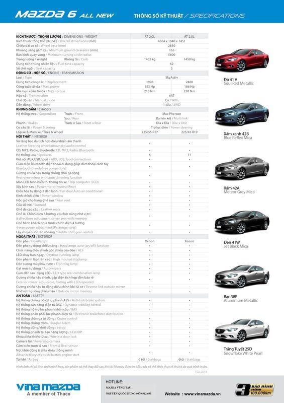 Mazda Vũng Tàu (0938.806.971 Mr. Quốc Hùng) Kinh doanh các dòng xe : Mazda 2s, Mazda 3 allnew 2015, Mazda 6 new 2015, Mazda CX5, Mazda CX9 và Bán Tải BT-50. Dịch vụ phụ tùng chính hãng VINAMAZDA. Liên hệ để có giá tốt nhất. Hân hạnh phụ vụ quý khách.
