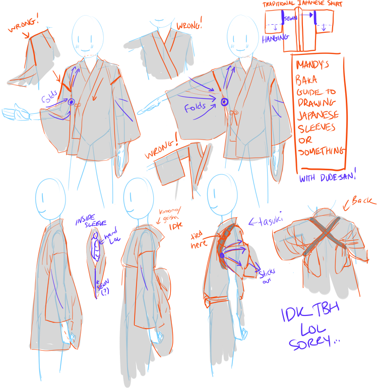 absens:  Mandy's baka guide to draw Japanese sleeves or something