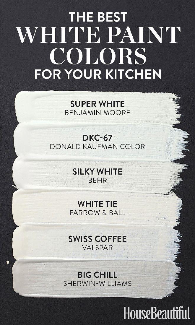 Super White Or Swiss Coffee