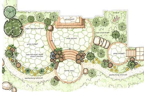 Garden Design With Landscape Design Ideas: Landscape Design Plans