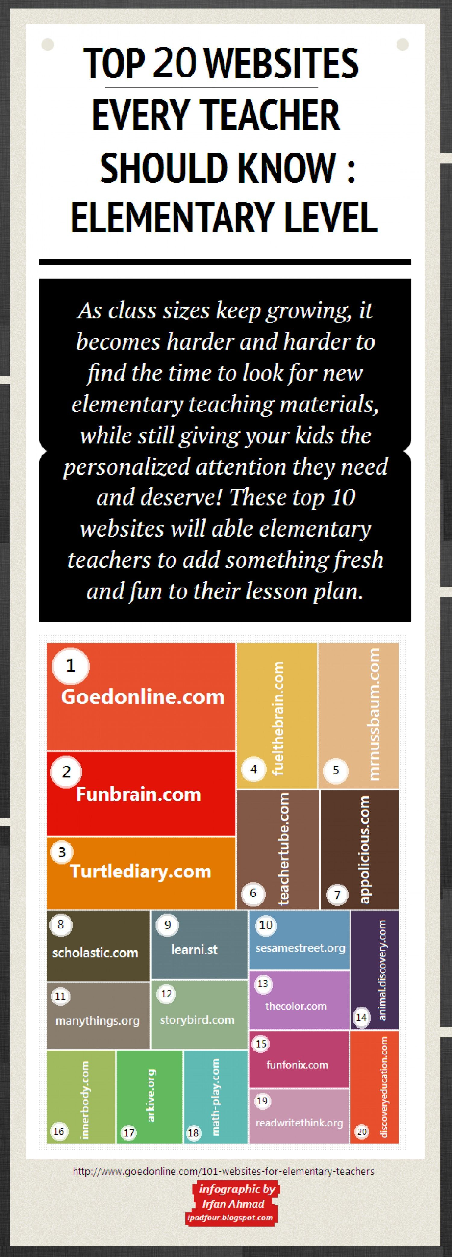 20 Best Websites Elementary Teacher Should Know Infographic ...