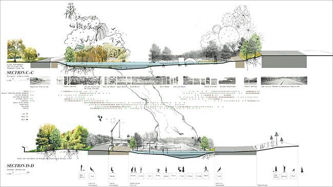 Pin By U54c1u60e0 U8d99 On 105-14 U9999u6cb3u5716u9762u5448u73fe | Pinterest | Landscape Architecture Architecture And Architects