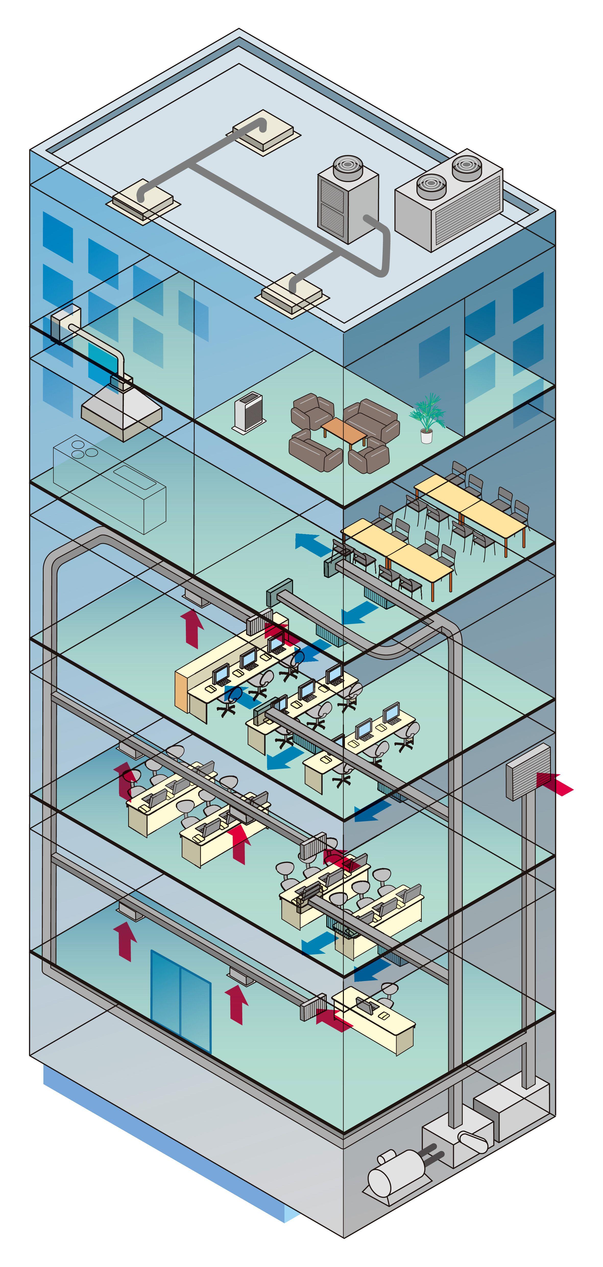 イラスト パース 透視図 アイソメ図 説明図 断面図 構造図 建築 建物