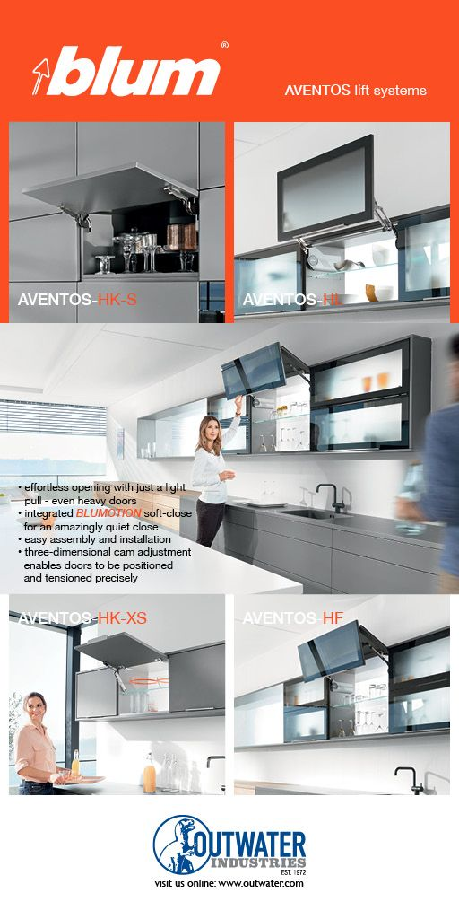 Blum Aventos Lift System effortless opening  | Hinges