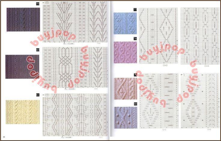Reading Japanese Knitting Patterns | Japanese Knitting ...