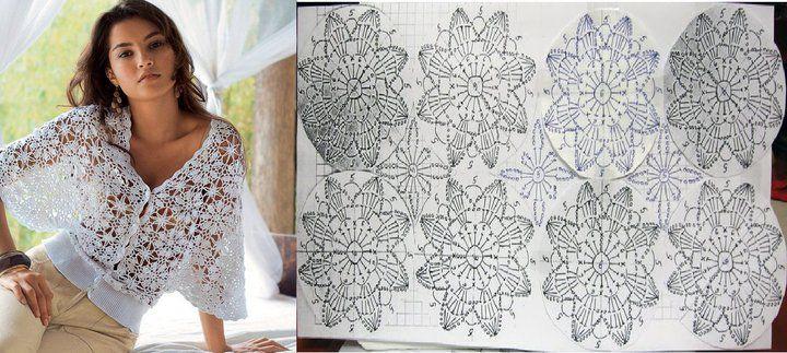Patrones De Blusas Tejidas En Crochet