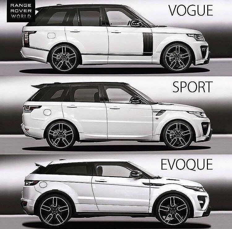 Vogue, Sport or below! Tag your buddies