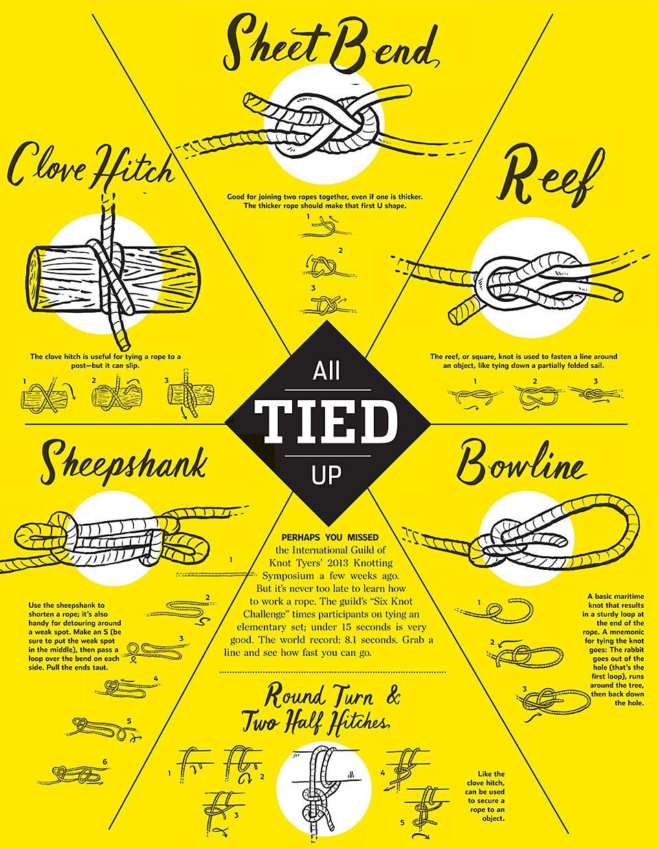 Six nautical knots to know