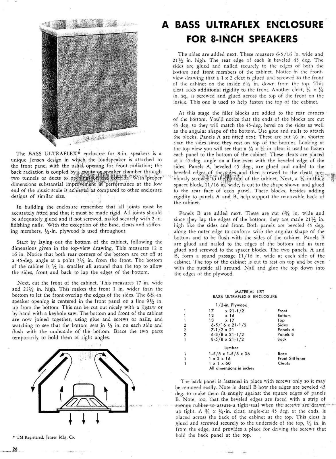 Je Labs Jensen Ultraflex Cabinet For 8 Speaker