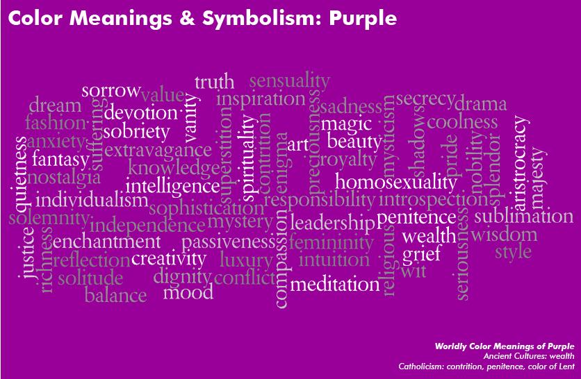 http://www.arttherapyblog.com/uimages/2011/01/color-meanings-symbolism-chart-purple-violet.png