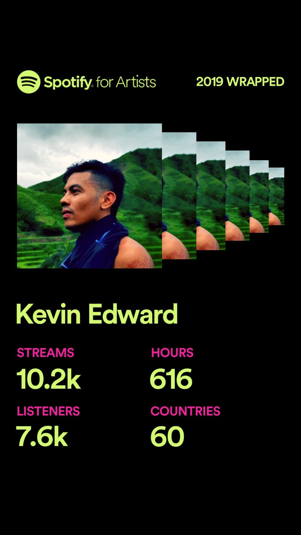 Spotify Wrapped Stats Spotify Spotify App Fall For You